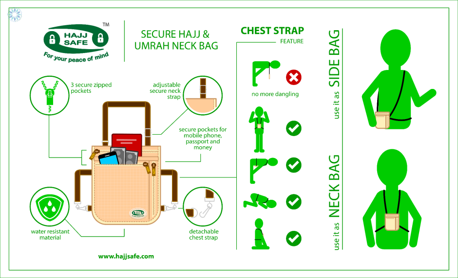 Essentials hajj safe hajj umrah secure neck bag for Safe and secure products