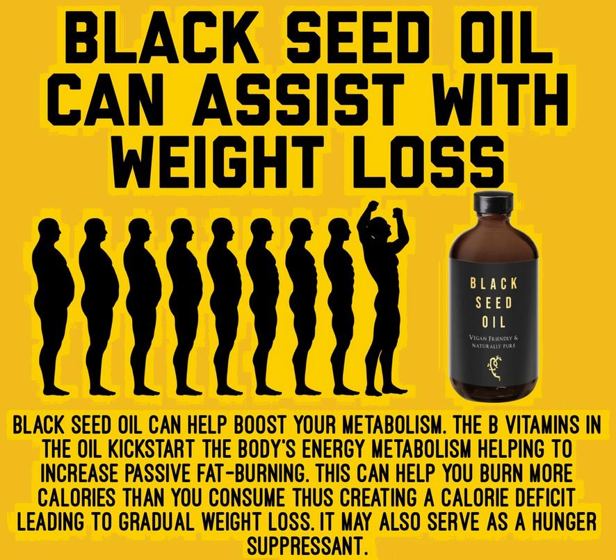 Black Seed Oil › The Islam Shop Blog